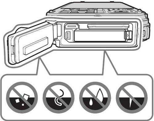 Slightly used nikon coolpix s30 waterproof/shockproof camera box.